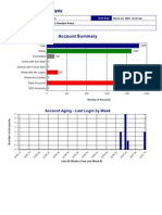 Application Account Analysis