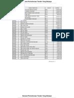 Keputusan Tender PAGE 1 300512