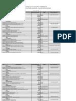 Nomina Proyectos de Inversión Sector Salud Presupuesto 2012