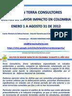 Boletin Delitos Mayor Impacto Colombia 2012
