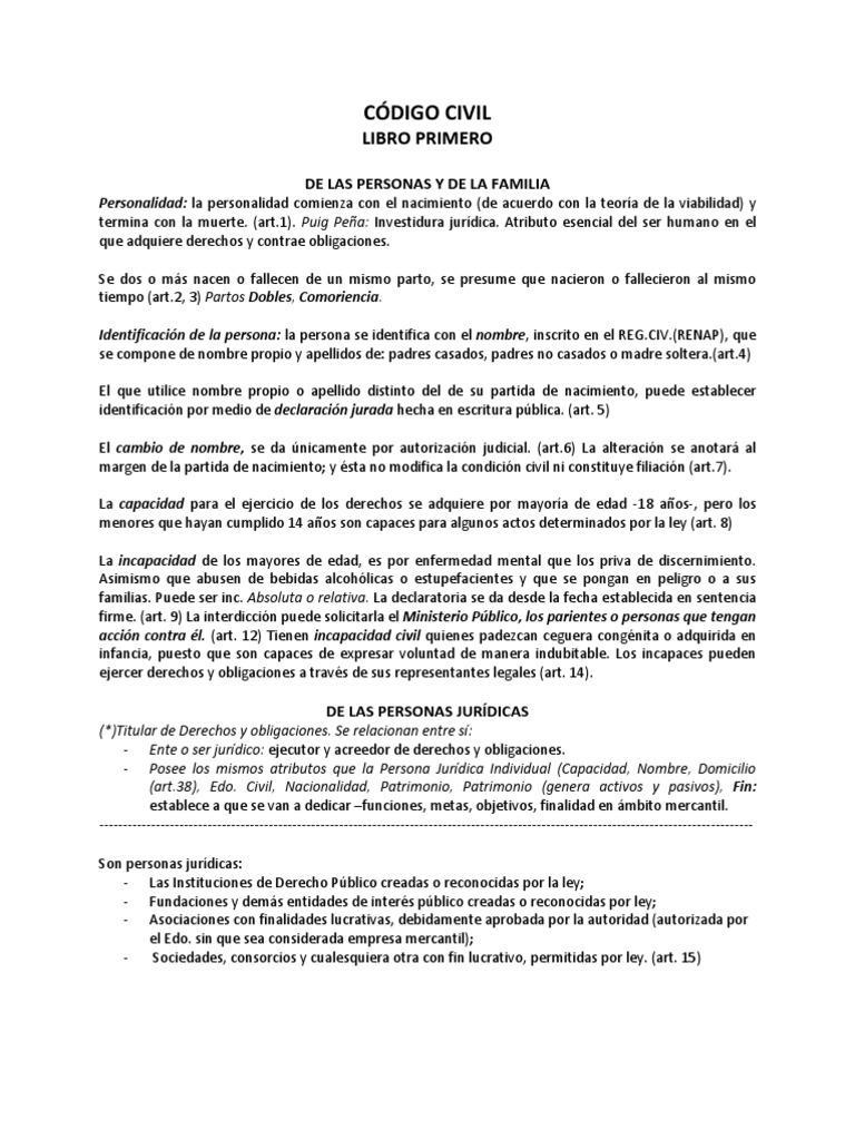 Lujoso Cambio De Nombre De La Madre En El Certificado De Nacimiento ...