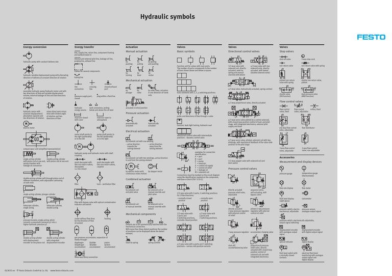 Hyd Symbols Valve Actuator