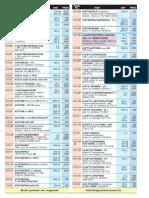 Spectrochem Chemicals Catalogue 2011-2013