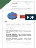 Curso de AutoCAD Map Iniciación LaTiendadelCad