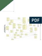 Diagrama de Classe BD