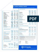 CfC Stanbic Holdings Half Year Results for the Period Ended June 30 2012