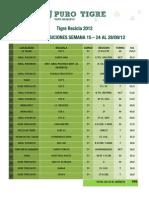 Tabla Semana 15 de Tigre Recicla 2012