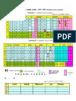 0 Structura Anului Scolar 2012 2013 Cu Modificari Calendar