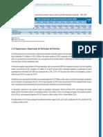 Anuário_ANP_Importação_dissel