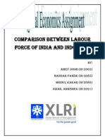 Comparison Between Labor Force of India and Indonesia
