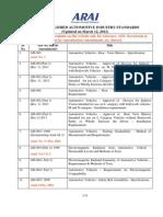PUB_3~12~2012~12~05~14~PM~0_List_of_AIS_published_12_03_2012