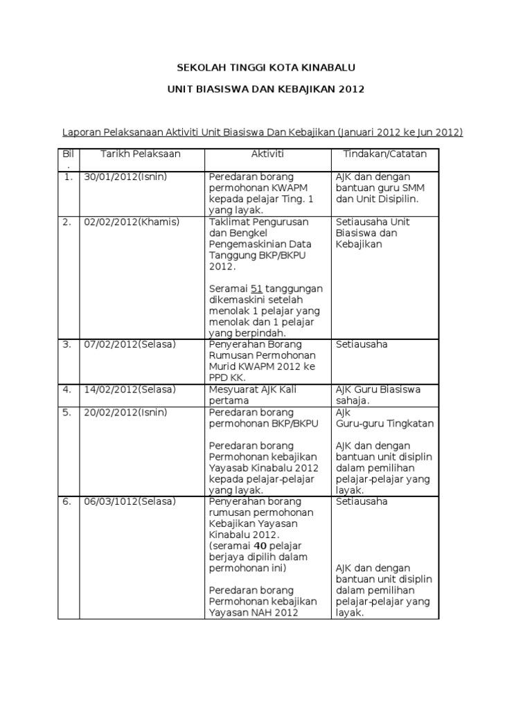Laporan Unit Kebajikan Jan Jun 2012