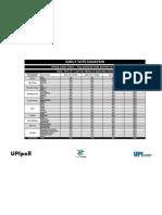 UPI/CVoter Early voter poll equation 10/2