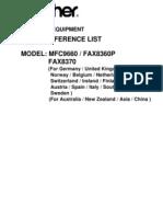 ricoh aficio 1224c service manual image scanner manufactured goods rh scribd com Ricoh Aficio Copiers Ricoh SP 5210SF
