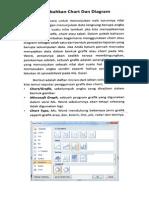 Microsoft Word 2007- Grafik Tabel