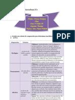 Desarrollo Guía de Aprendizaje Nº2.