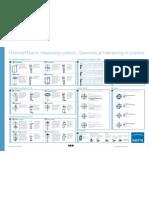 Form Olcum Parametreleri Poster