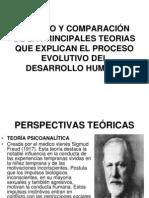 ESTUDIO Y COMPARACIÓN DE LA PRINCIPALES TEORIAS QUE