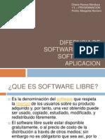 Diferncia de Software Libre y Software de Aplicacion