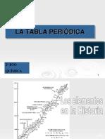 Tabla Periodic a 2