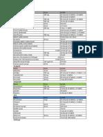 Copy of Data Baksos Sept 012