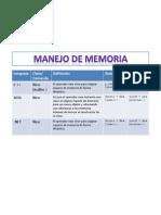 Listado - Manejo de Memoria