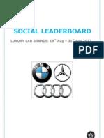 Social Leaderboard_Indian Luxury Car Brands_31 August 2012