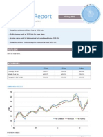 FERTECON Latest Ammonia Market Report-May-2012