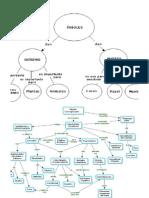 ejemplos mapas mentales y conceptuales