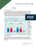 CA-10 Momentum Analysis for Jose Hernandez (Oct. 2012)