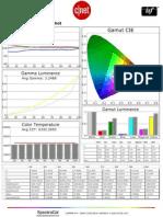 Vizio E601i-A3 CNET review calibration results
