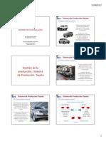 Gestión de la Producción. Ejemplo; Toyota