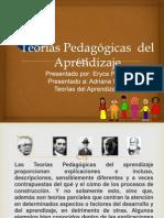 Teorías Pedagógicas  del Aprendizaje