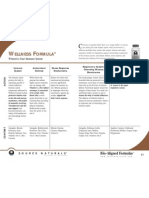 Wellness Formula TM Chartbook