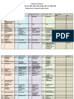 Conformance Matrix to ISO 9001-2008 ISO-14001-2004 OHSAS-18001-2007-Requirements