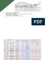Bhel Docs - Annexure 2