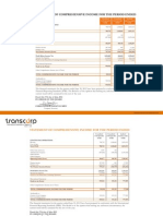 Transcorp PLC H1 2012 Unaudited Results - Income Statement and Balance Sheet