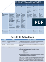 Cronograma de Actividades implementación de nuevo Sistema Ecuapass