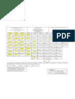 fluxograma engenharia de produção