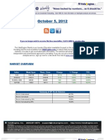 ValuEngine Weekly Newsletter October 5, 2012