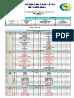 Tabela 3ª Etapa do Circuito Brasileiro de Handebol de Areia