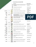 Comandos Básicos de AutoCAD 2006