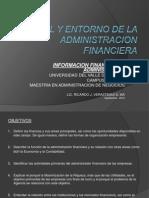 Papel y Entorno de La Administracion Financiera