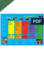 Mining Careers Pathway Chart