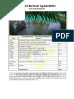 Itinerary & Expenses (Bunawan, Agusan del Sur)
