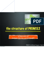 Structure of PRINCE2 - by Ashish Dhoke (projectingIT)