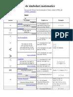 Tabel de Simboluri Matematice