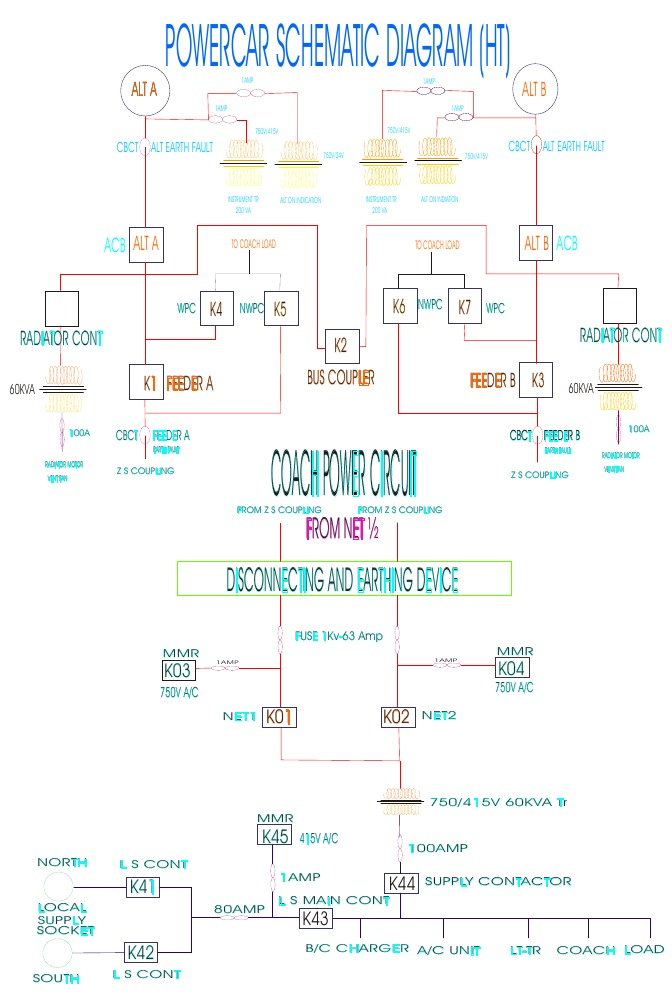 Indian Railway Lhb Coach Diagram Powercar Schematic
