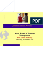 Process & Types of Communication