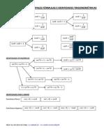 Resumen de Las Principales Formulas e Identidades Trigonometricas